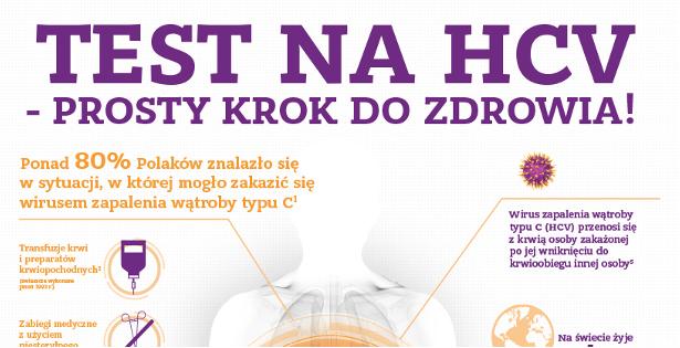 Program profilaktyczny HCV